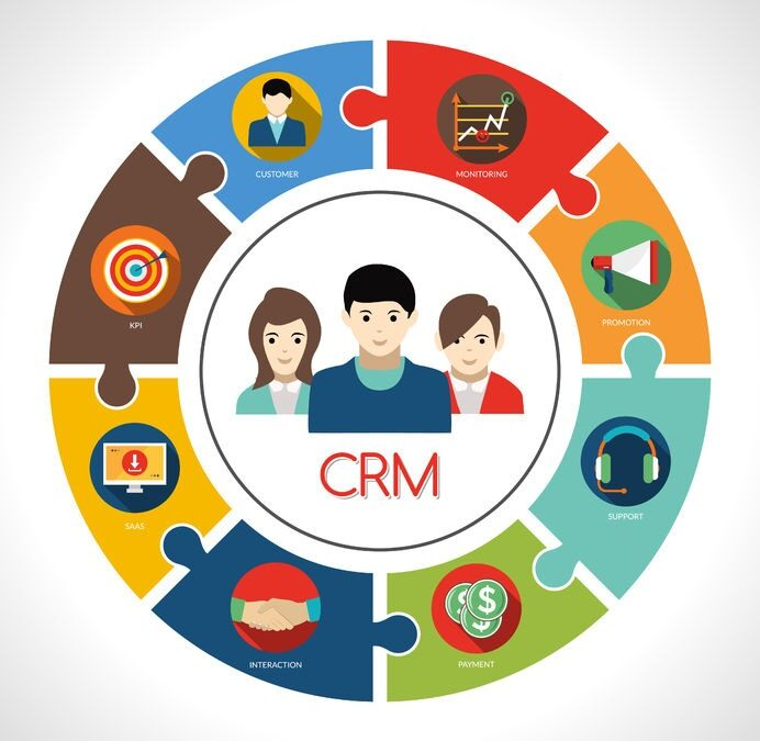 Getting Your CRM Under Control – Call Center in a Box Success Story – Case Study 3